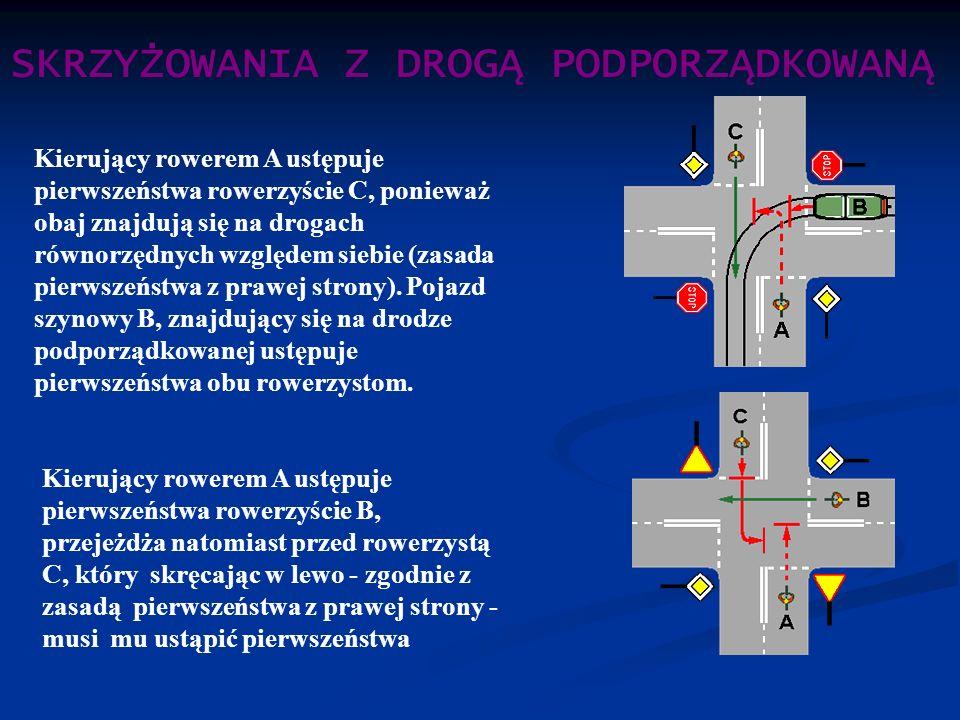Kierujący rowerem A ustępuje pierwszeństwa rowerzyście C, ponieważ obaj znajdują się na drogach równorzędnych względem siebie (zasada pierwszeństwa z