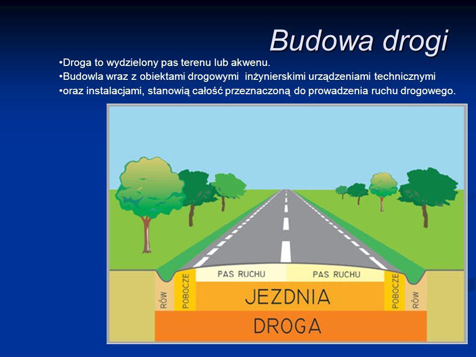 Budowa drogi Droga to wydzielony pas terenu lub akwenu. Budowla wraz z obiektami drogowymi inżynierskimi urządzeniami technicznymi oraz instalacjami,