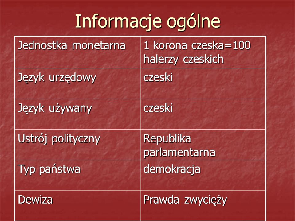 Informacje ogólne Jednostka monetarna 1 korona czeska=100 halerzy czeskich Język urzędowy czeski Język używany czeski Ustrój polityczny Republika parlamentarna Typ państwa demokracja Dewiza Prawda zwycięży