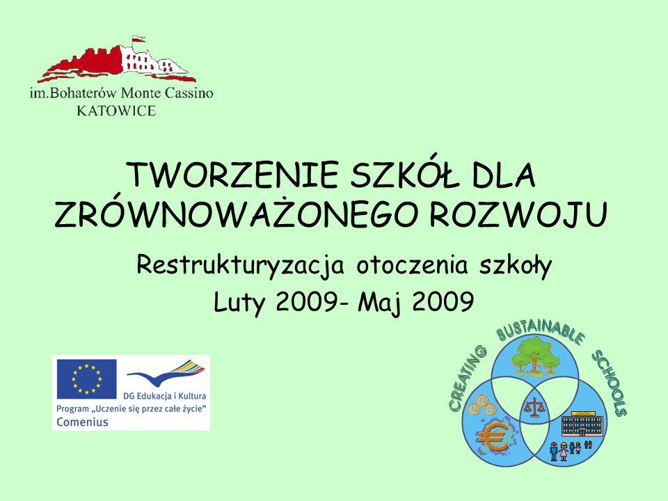 TWORZENIE SZKÓŁ DLA ZRÓWNOWAŻONEGO ROZWOJU Restrukturyzacja otoczenia szkoły Luty 2009- Maj 2009