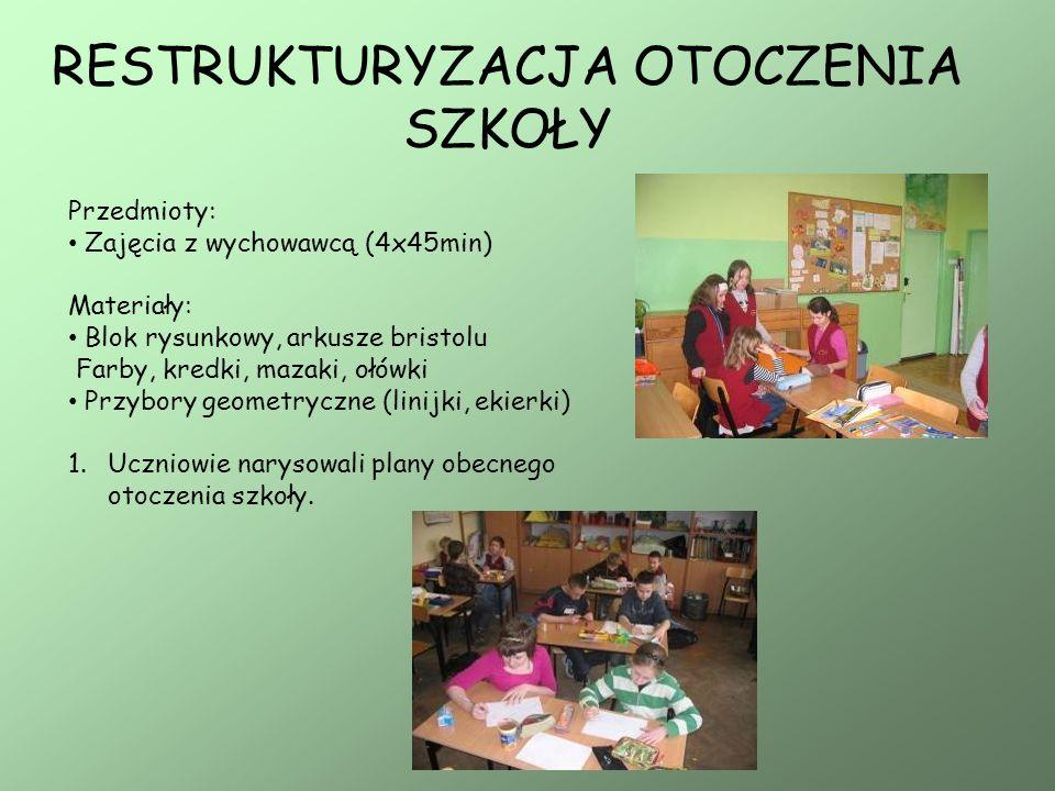 RESTRUKTURYZACJA OTOCZENIA SZKOŁY 2.