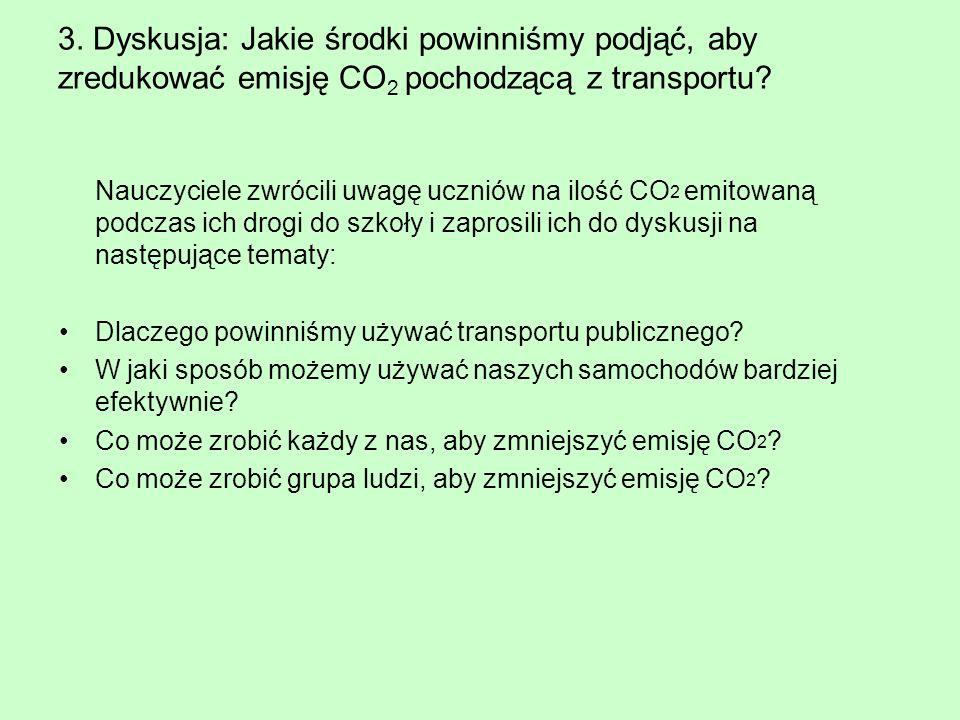 3. Dyskusja: Jakie środki powinniśmy podjąć, aby zredukować emisję CO 2 pochodzącą z transportu? Nauczyciele zwrócili uwagę uczniów na ilość CO 2 emit