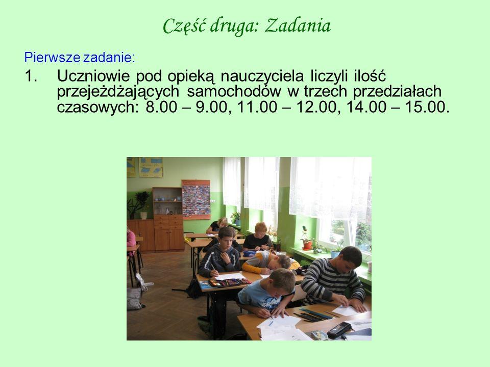 Część druga: Zadania Pierwsze zadanie: 1.Uczniowie pod opieką nauczyciela liczyli ilość przejeżdżających samochodów w trzech przedziałach czasowych: 8.00 – 9.00, 11.00 – 12.00, 14.00 – 15.00.