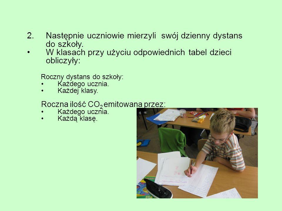 2.Następnie uczniowie mierzyli swój dzienny dystans do szkoły. W klasach przy użyciu odpowiednich tabel dzieci obliczyły: Roczny dystans do szkoły: Ka