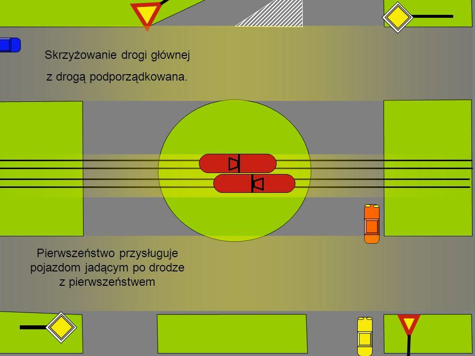 Skrzyżowanie drogi głównej z drogą podporządkowana.