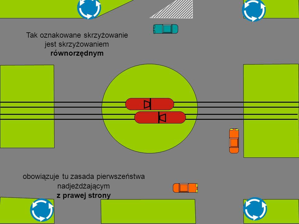 Tak oznakowane skrzyżowanie jest skrzyżowaniem równorzędnym obowiązuje tu zasada pierwszeństwa nadjeżdżającym z prawej strony