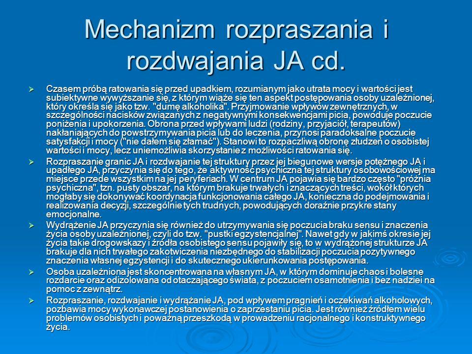 Mechanizm rozpraszania i rozdwajania JA cd.