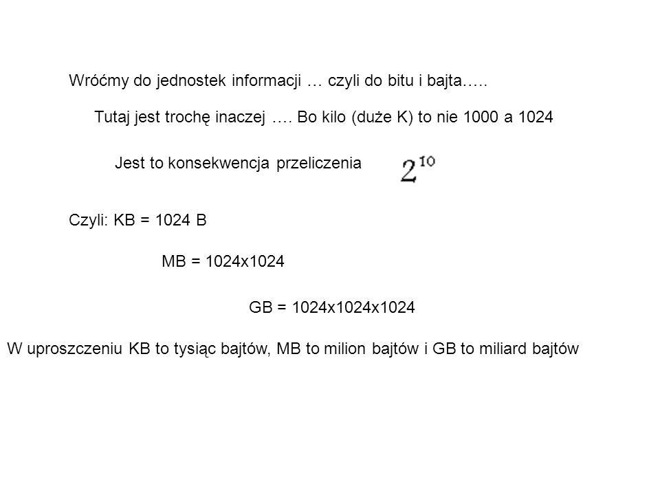 Wróćmy do jednostek informacji … czyli do bitu i bajta….. Tutaj jest trochę inaczej …. Bo kilo (duże K) to nie 1000 a 1024 Jest to konsekwencja przeli