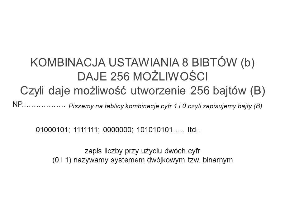 KOMBINACJA USTAWIANIA 8 BIBTÓW (b) DAJE 256 MOŻLIWOŚCI Czyli daje możliwość utworzenie 256 bajtów (B) NP.:……………. 01000101; 1111111; 0000000; 101010101