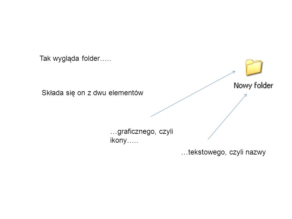 Tak wygląda folder….. Składa się on z dwu elementów …graficznego, czyli ikony….. …tekstowego, czyli nazwy