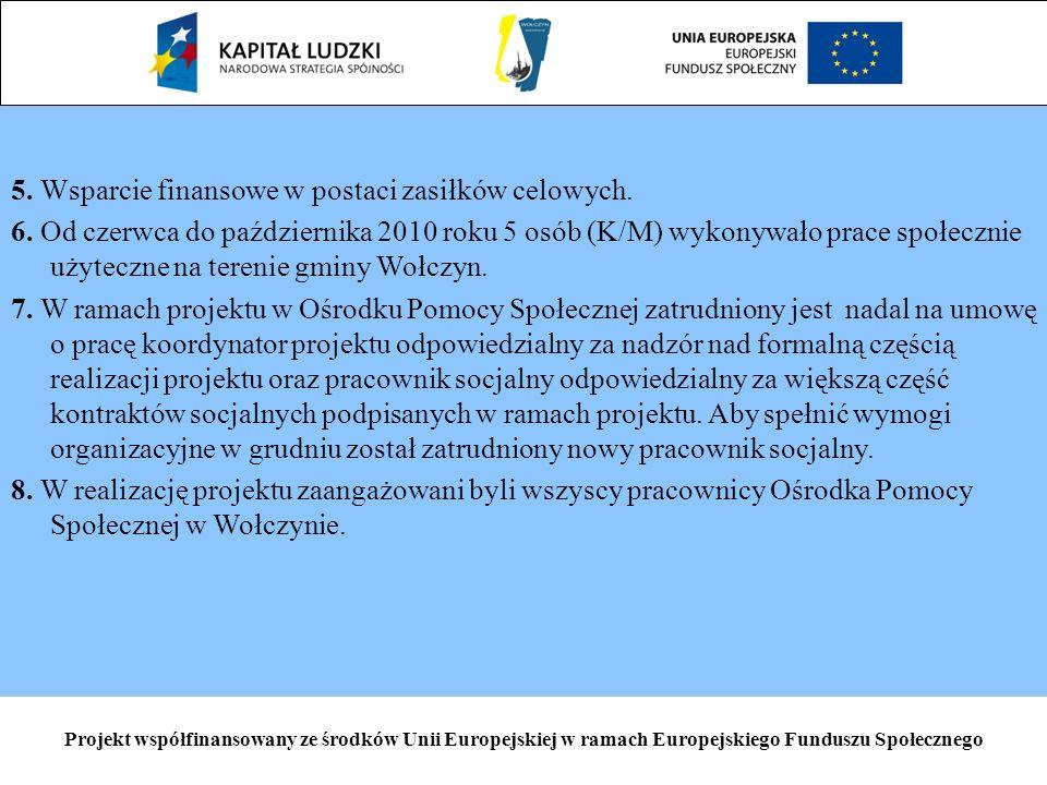 5. Wsparcie finansowe w postaci zasiłków celowych.