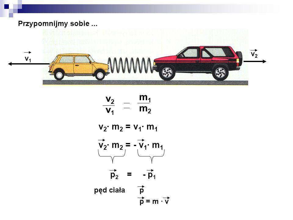 Przypomnijmy sobie... m1m1 m2m2 v2v2 v1v1 v 2 · m 2 = v 1 · m 1 v1v1 v2v2 v 2 · m 2 = - v 1 · m 1 p 2 = - p 1 pęd ciała p p = m · v
