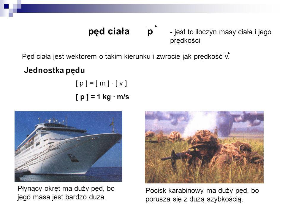 pęd ciała p - jest to iloczyn masy ciała i jego prędkości Pęd ciała jest wektorem o takim kierunku i zwrocie jak prędkość v. Jednostka pędu [ p ] = [