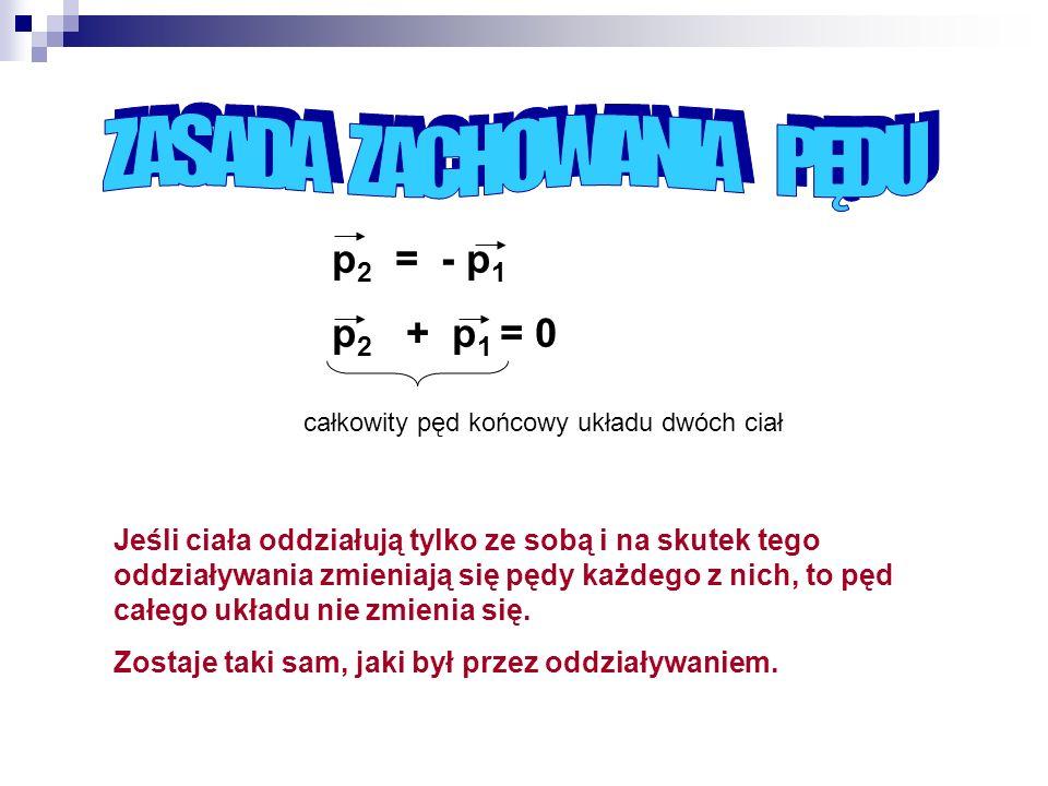 p 2 = - p 1 p 2 + p 1 = 0 całkowity pęd końcowy układu dwóch ciał Jeśli ciała oddziałują tylko ze sobą i na skutek tego oddziaływania zmieniają się pę