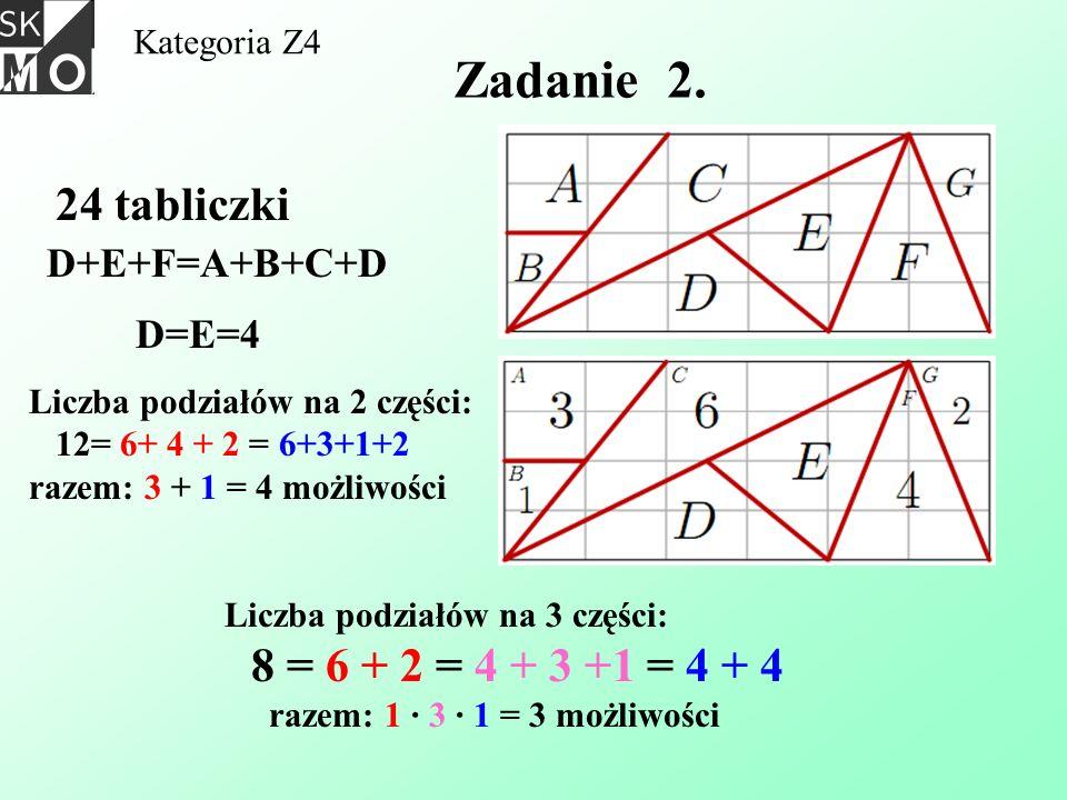 Kategoria Z4 Zadanie 2. 24 tabliczki D+E+F=A+B+C+D D=E=4 Liczba podziałów na 2 części: 12= 6+ 4 + 2 = 6+3+1+2 razem: 3 + 1 = 4 możliwości Liczba podzi