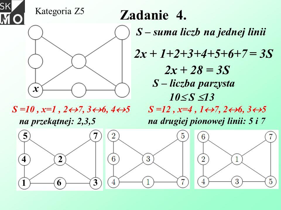 Kategoria Z5 Zadanie 4. x S – suma liczb na jednej linii 2x + 1+2+3+4+5+6+7 = 3S 2x + 28 = 3S S – liczba parzysta 10 S 13 S =10, x=1, 2 7, 3 6, 4 5 1