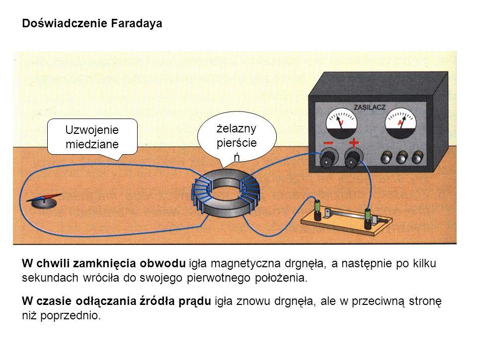 Doświadczenie Faradaya żelazny pierście ń Uzwojenie miedziane W chwili zamknięcia obwodu igła magnetyczna drgnęła, a następnie po kilku sekundach wróc