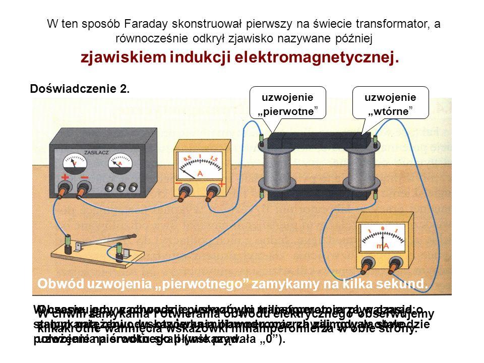 W ten sposób Faraday skonstruował pierwszy na świecie transformator, a równocześnie odkrył zjawisko nazywane później zjawiskiem indukcji elektromagnet