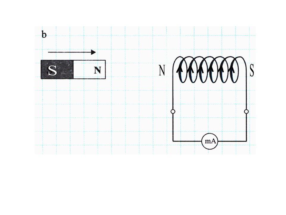 Kierunek prądu indukcyjnego powstałego w zwojnicy na skutek zmiany pola magnetycznego w jej wnętrzu jest zawsze taki, że pole magnetyczne wytworzone przez ten prąd przeciwdziała przyczynie, która go wywołała.