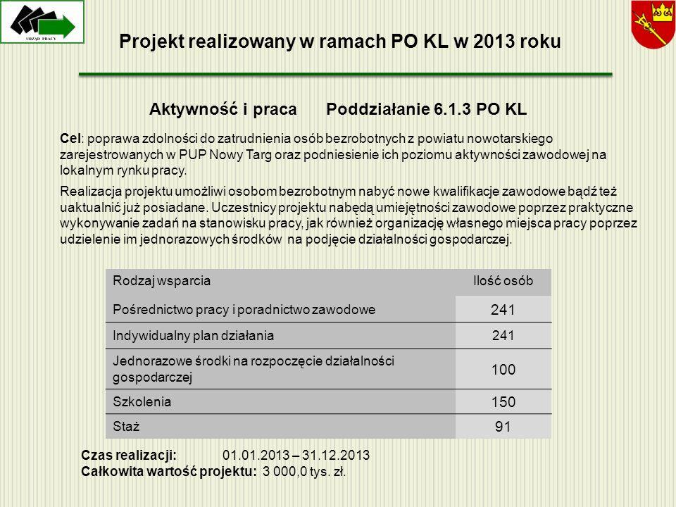 Cel: poprawa zdolności do zatrudnienia osób bezrobotnych z powiatu nowotarskiego zarejestrowanych w PUP Nowy Targ oraz podniesienie ich poziomu aktywn