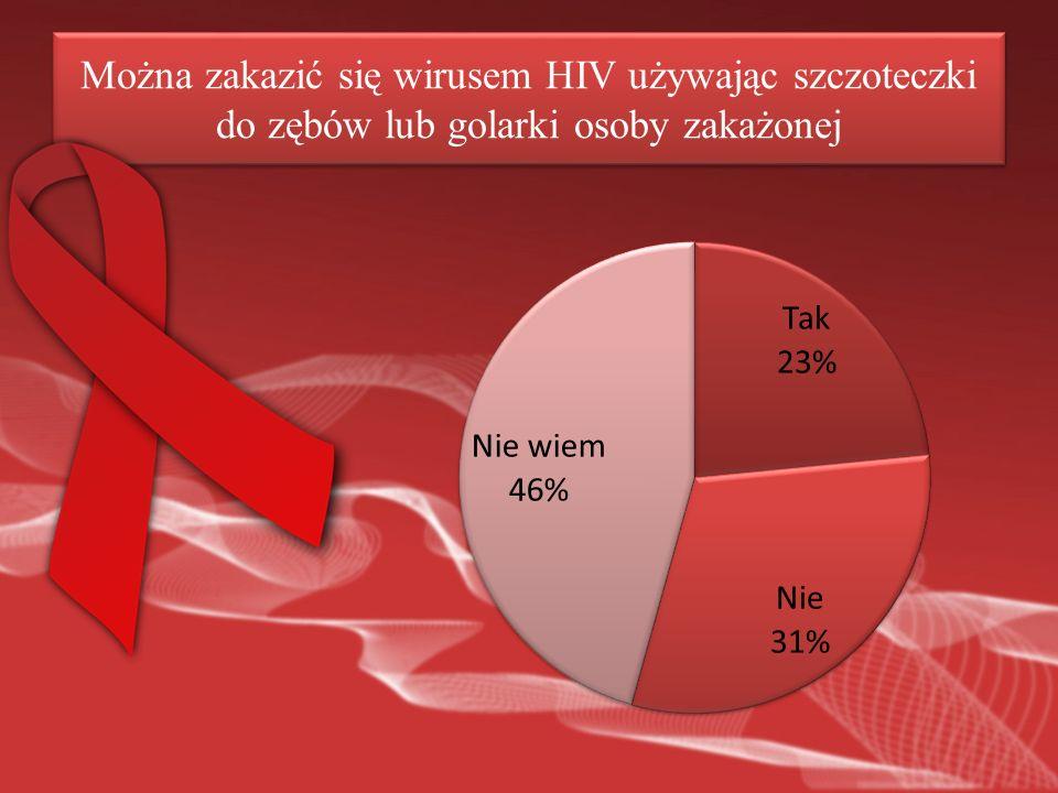 Można zakazić się wirusem HIV korzystając z publicznej toalety lub basenu