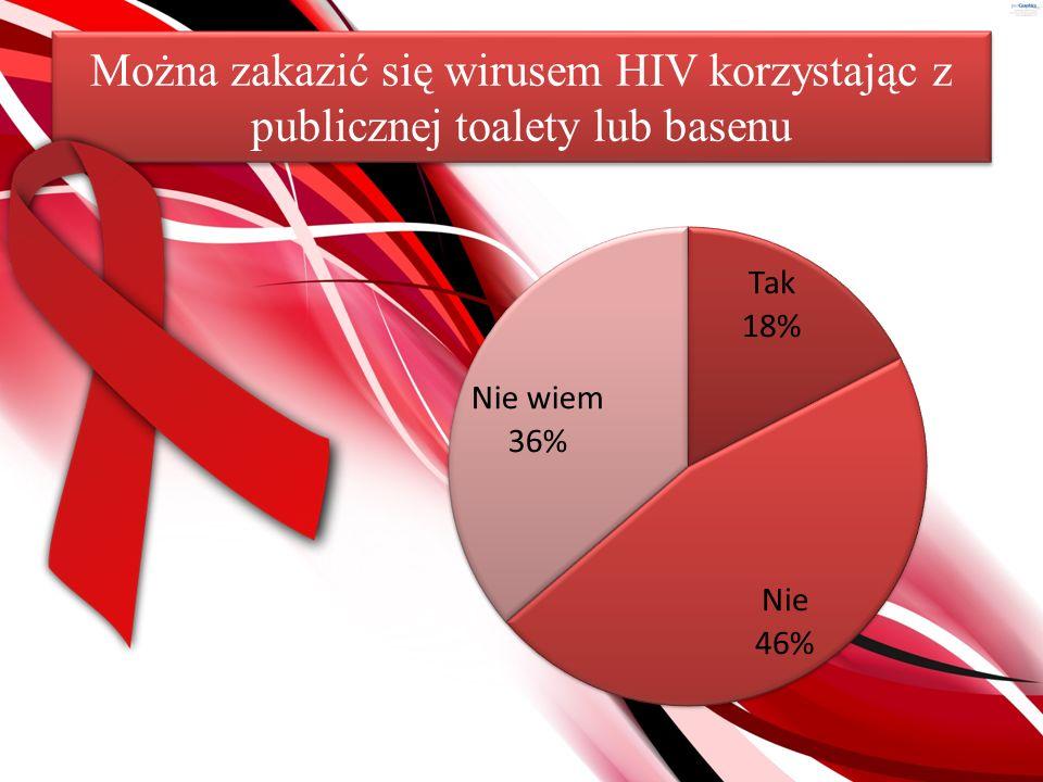 Wirus HIV przenosi się poprzez kaszel i kichanie osoby zakażonej
