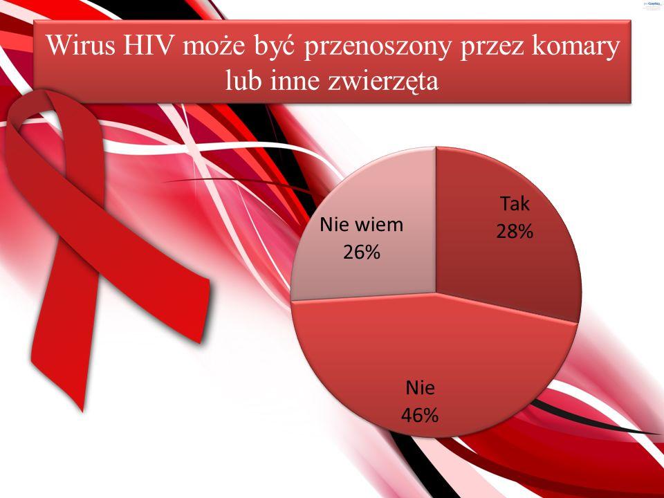 Matka zakażona wirusem HIV może zakazić swoje dziecko podczas ciąży lub porodu