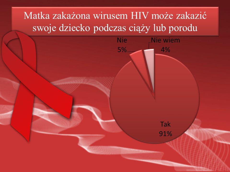 Można zakazić się wirusem HIV już przy jednym stosunku płciowym z osobą zakażoną