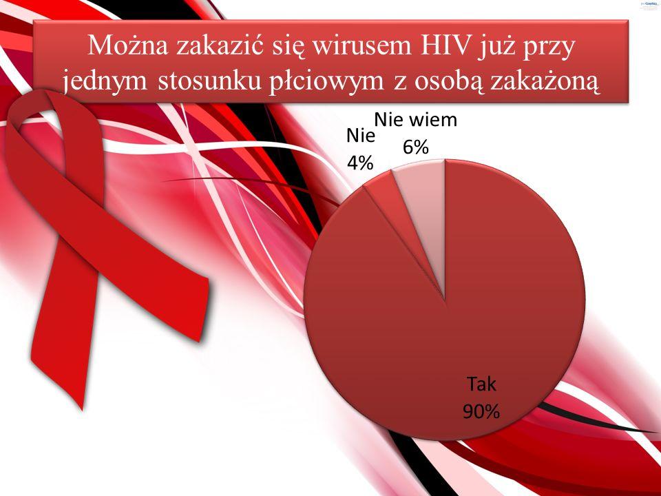 Gdy zmieniam partnerów seksualnych, to zwiększam ryzyko zakażenia się wirusem HIV