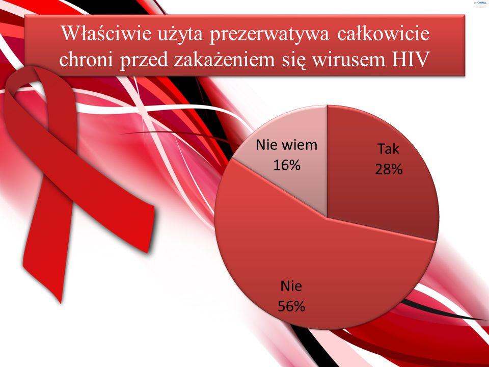 Jedynym sposobem uniknięcia zakażenia HIV na drodze płciowej jest całkowita abstynencja seksualna