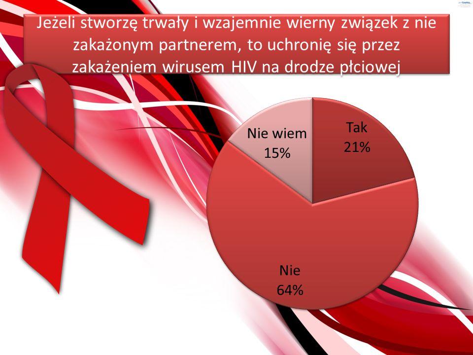 Istnieje już szczepionka, zapobiegająca zakażeniom wirusem HIV