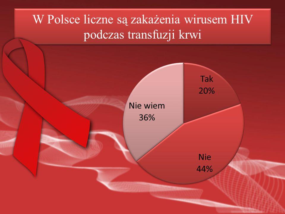 Można zakazić się wirusem HIV oddając krew