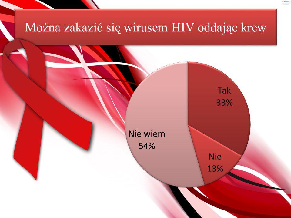 Używanie talerzy i sztućców używanych wcześniej przez chorego na AIDS grozi zakażeniem HIV