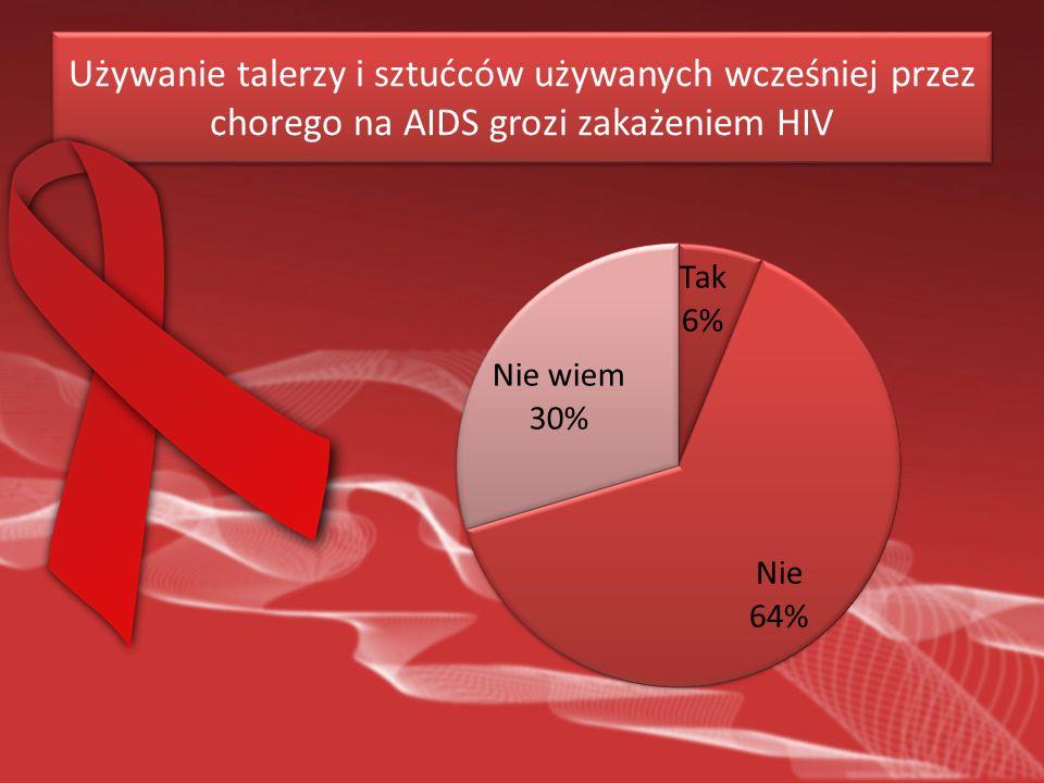Podanie ręki choremu na AIDS grozi zakażeniem wirusem HIV