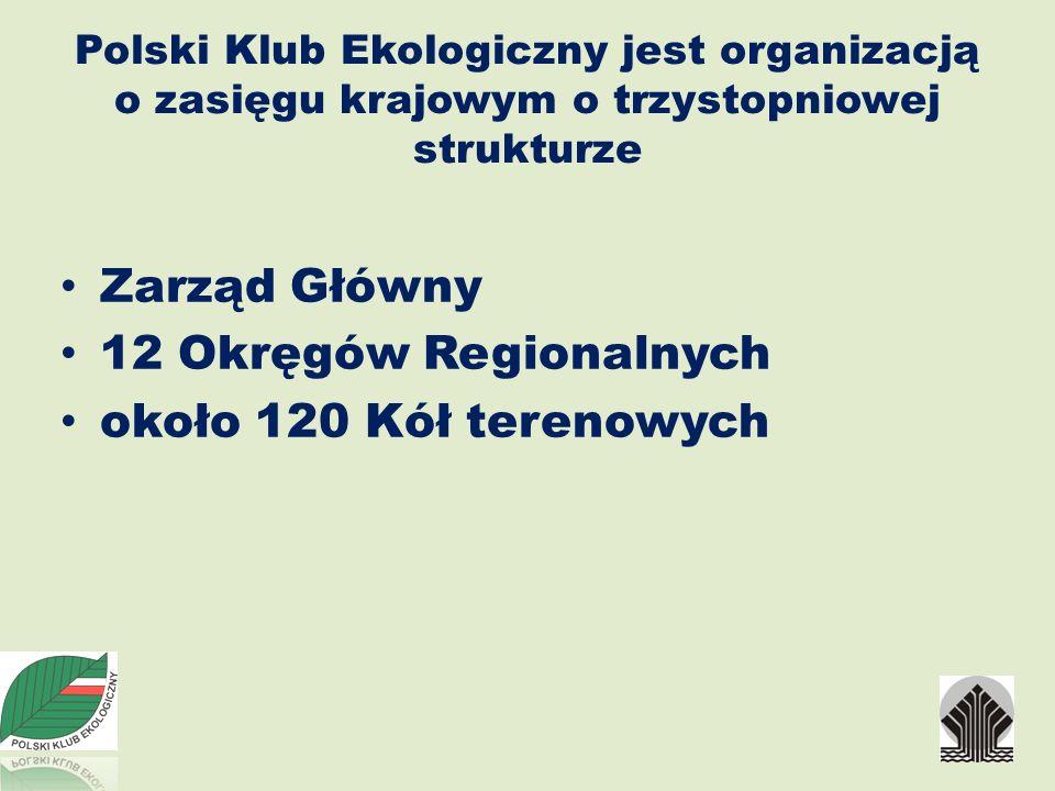 Polski Klub Ekologiczny jest organizacją o zasięgu krajowym o trzystopniowej strukturze Zarząd Główny 12 Okręgów Regionalnych około 120 Kół terenowych
