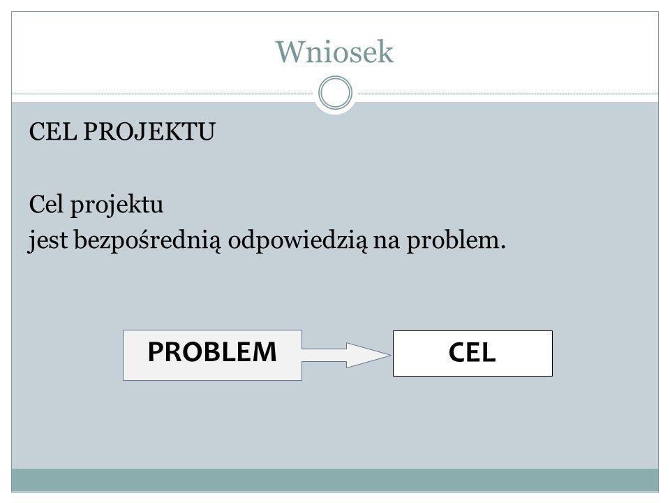 Wniosek CEL PROJEKTU Cel projektu jest bezpośrednią odpowiedzią na problem. PROBLEM CEL
