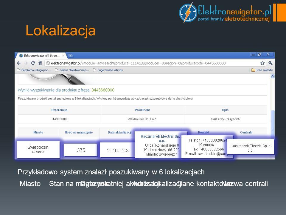 Lokalizacja Przykładowo system znalazł poszukiwany w 6 lokalizacjach Miasto Stan na magazynie Data ostatniej aktualizacjiAdres lokalizacjiDane kontaktowe Nazwa centrali