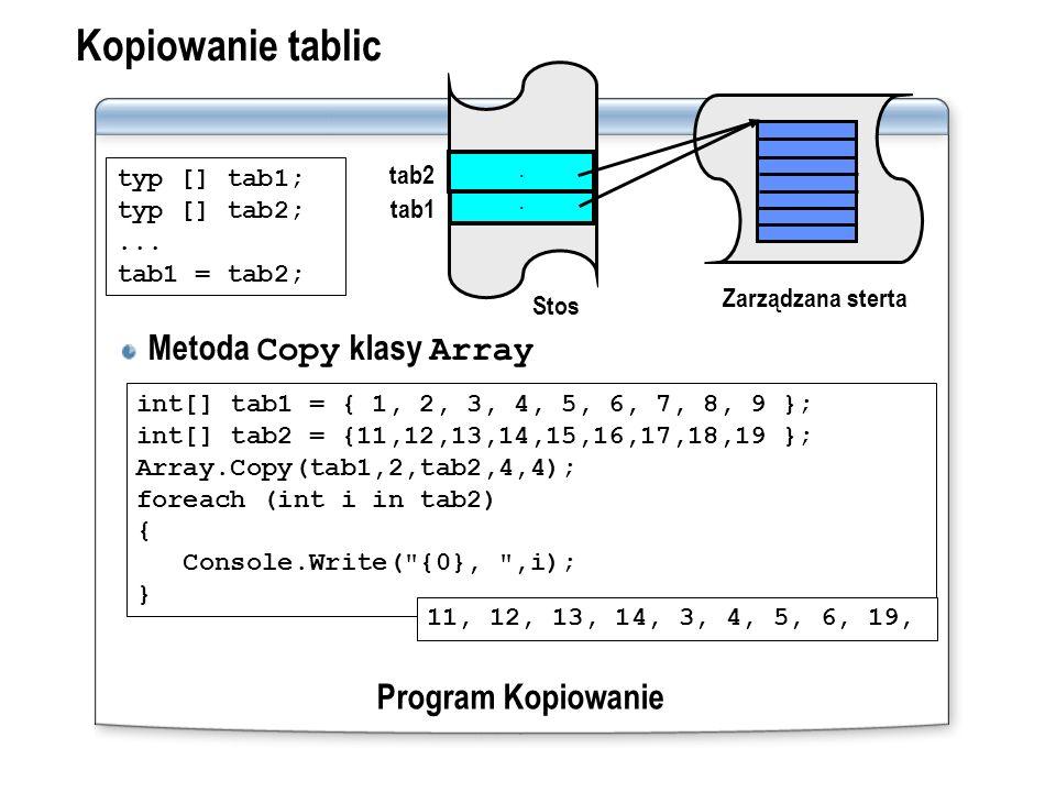 Kopiowanie tablic Metoda Copy klasy Array typ [] tab1; typ [] tab2;... tab1 = tab2; int[] tab1 = { 1, 2, 3, 4, 5, 6, 7, 8, 9 }; int[] tab2 = {11,12,13