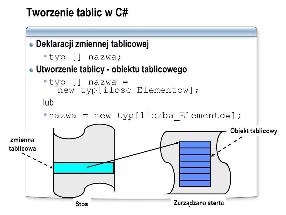 Tworzenie tablic w C# Deklaracji zmiennej tablicowej typ [] nazwa; Utworzenie tablicy - obiektu tablicowego typ [] nazwa = new typ[ilosc_Elementow]; l