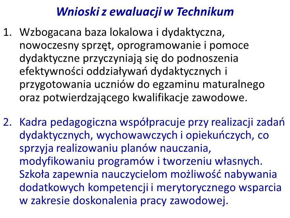 Wnioski z ewaluacji w Technikum 1.Wzbogacana baza lokalowa i dydaktyczna, nowoczesny sprzęt, oprogramowanie i pomoce dydaktyczne przyczyniają się do p