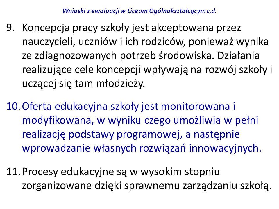 Wnioski z ewaluacji w Liceum Ogólnokształcącym c.d. 9.Koncepcja pracy szkoły jest akceptowana przez nauczycieli, uczniów i ich rodziców, ponieważ wyni