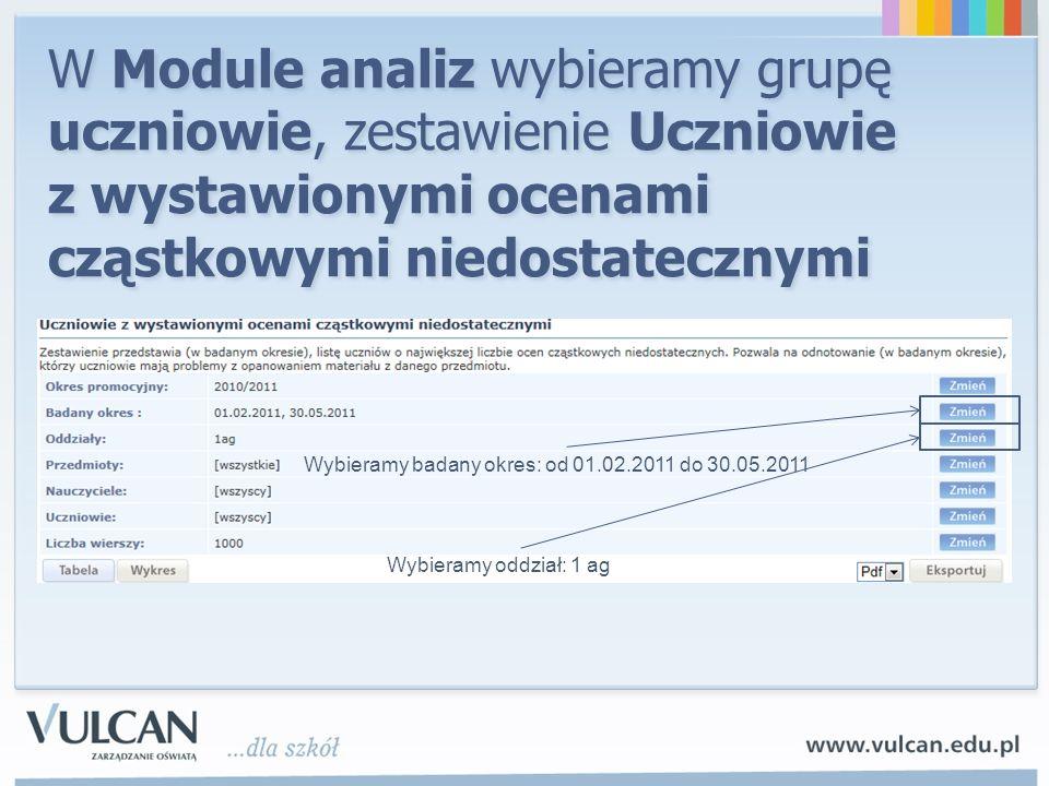 W Module analiz wybieramy grupę uczniowie, zestawienie Uczniowie z wystawionymi ocenami cząstkowymi niedostatecznymi Wybieramy badany okres: od 01.02.2011 do 30.05.2011 Wybieramy oddział: 1 ag