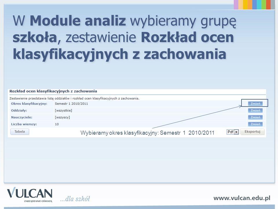 W Module analiz wybieramy grupę szkoła, zestawienie Rozkład ocen klasyfikacyjnych z zachowania Wybieramy okres klasyfikacyjny: Semestr 1 2010/2011