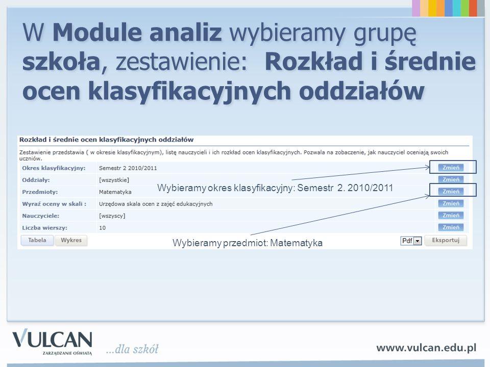 W Module analiz wybieramy grupę szkoła, zestawienie: Rozkład i średnie ocen klasyfikacyjnych oddziałów Wybieramy okres klasyfikacyjny: Semestr 2. 2010