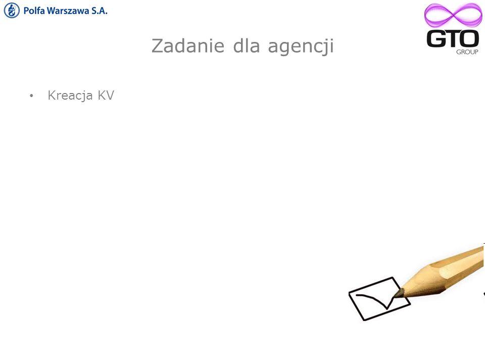 Zadanie dla agencji Kreacja KV