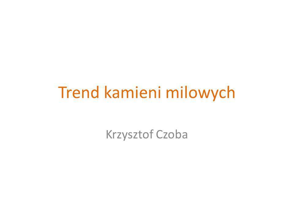 Trend kamieni milowych Krzysztof Czoba