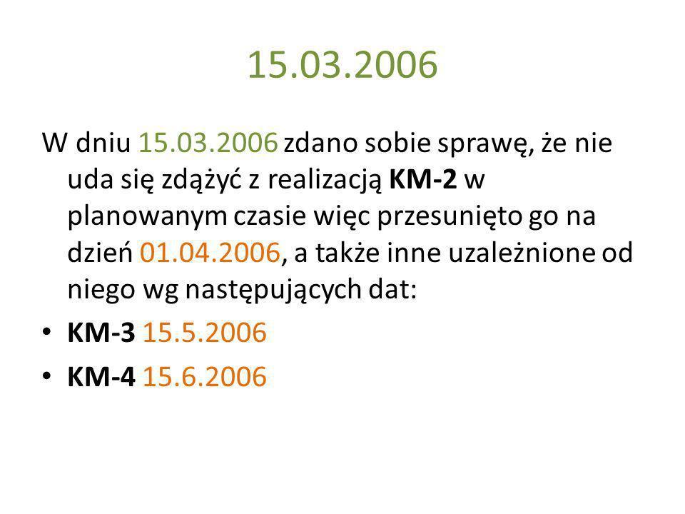 15.03.2006 W dniu 15.03.2006 zdano sobie sprawę, że nie uda się zdążyć z realizacją KM-2 w planowanym czasie więc przesunięto go na dzień 01.04.2006,