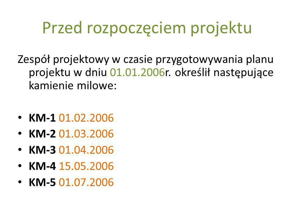 Przed rozpoczęciem projektu Zespół projektowy w czasie przygotowywania planu projektu w dniu 01.01.2006r. określił następujące kamienie milowe: KM-1 0