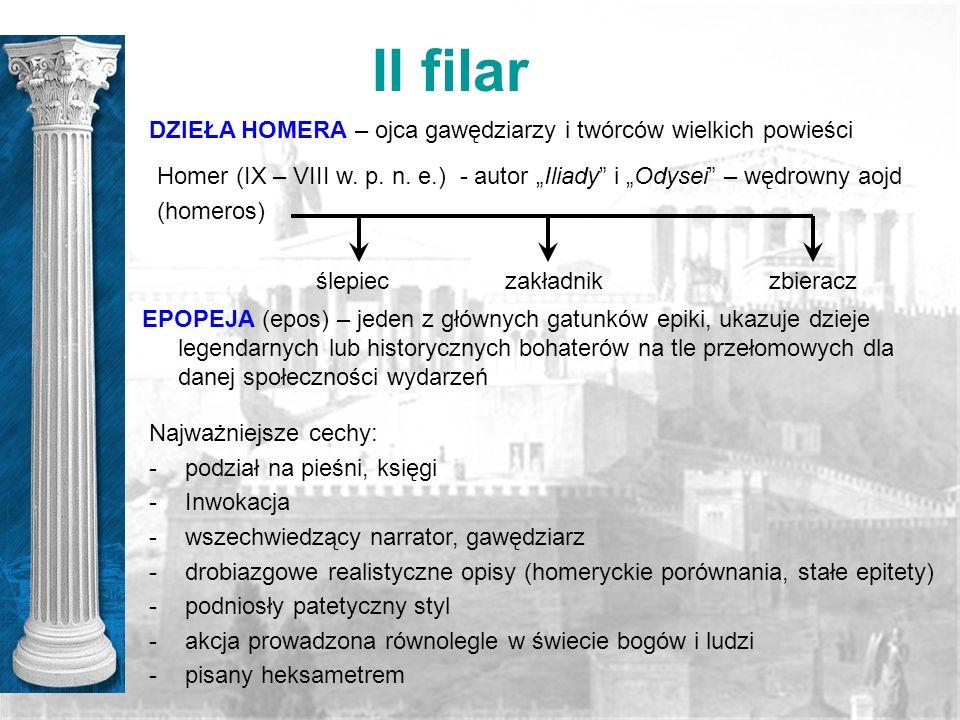 II filar DZIEŁA HOMERA – ojca gawędziarzy i twórców wielkich powieści Homer (IX – VIII w. p. n. e.) - autor Iliady i Odysei – wędrowny aojd (homeros)