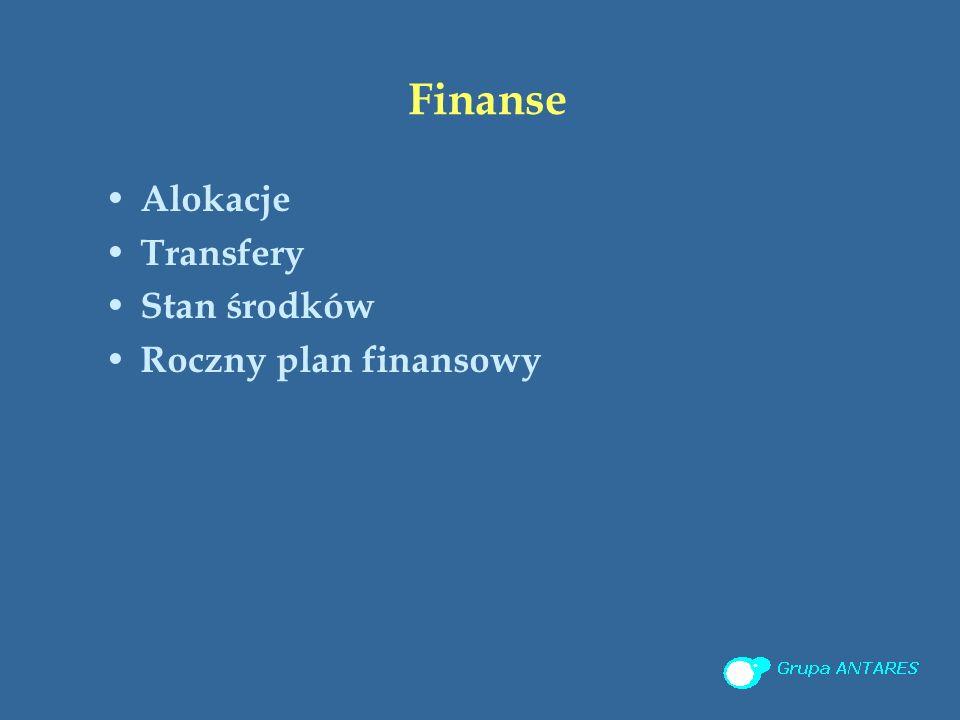 Finanse Alokacje Transfery Stan środków Roczny plan finansowy
